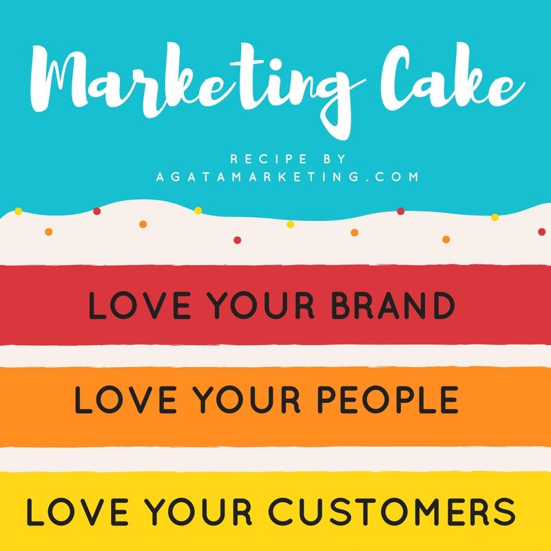 Marketing Cake
